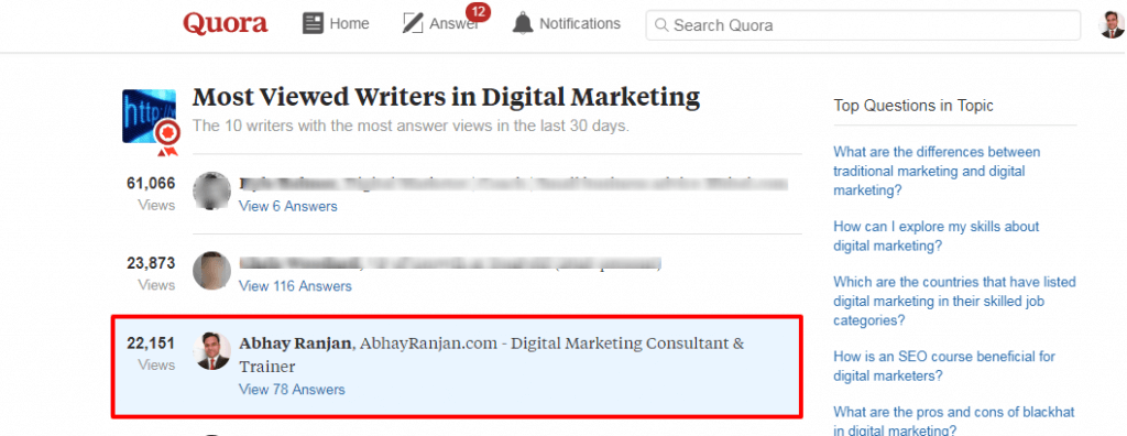 Most Viewed Writers in Digital Marketing Quora